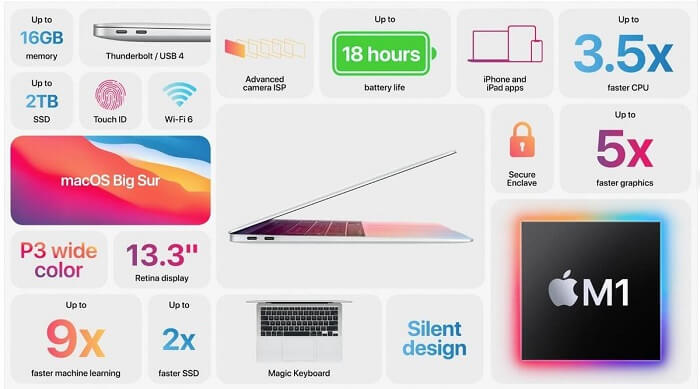 Apple MacBook Air Battery and Performance