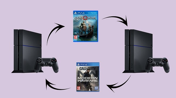 PS4 should be set as the primary system